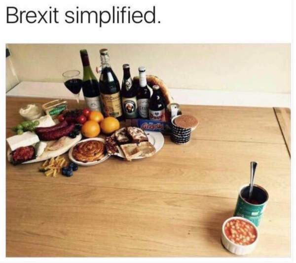 Brexit Simplified