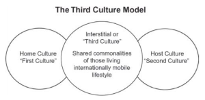 thirdculture